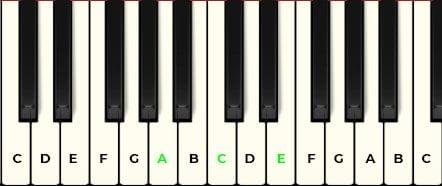 Piano Tutorial A Minor Chord