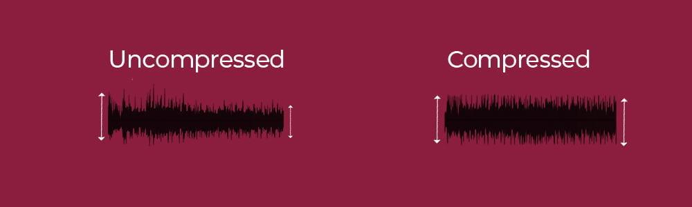 uncompressed audio signal vs compressed audio signal