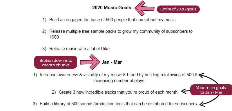 music artist marketing plan pdf