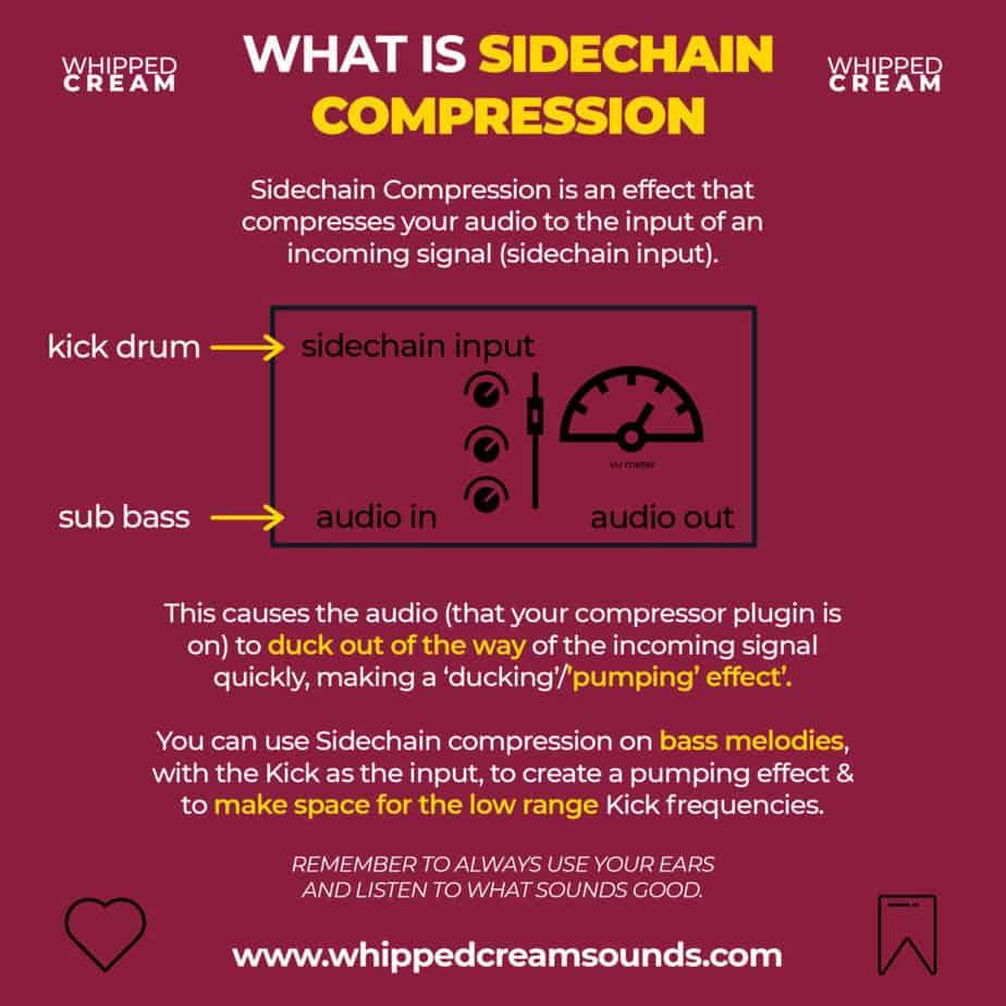 sidechain compression fact sheet