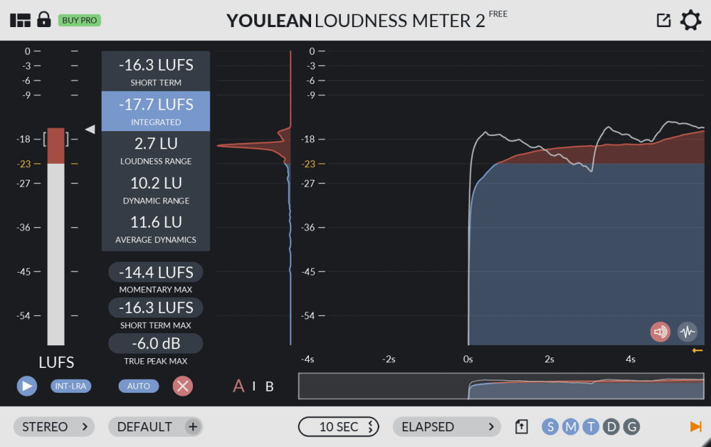 you lean loudness meter