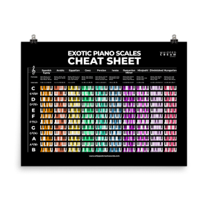 exotic piano scales poster blackexotic piano scales poster black