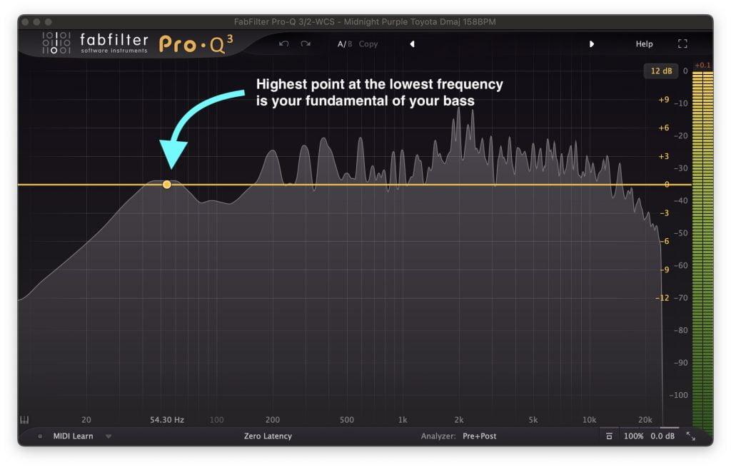 fundamental frequency bass